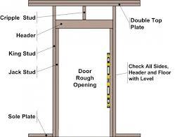 Replace Exterior Door Frame Exterior Door Installation Cool Installing Exterior Door Home