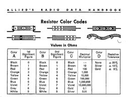 band resistor color code related keywords suggestions wiring