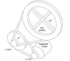 malt mill motor wiring diagram wiring diagram simonand