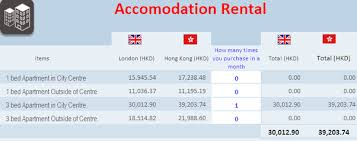 how much does an apartment cost per month how much does a small ok apartment cost per month in hong kong