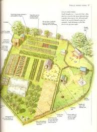 Victory Garden Layout Building Your 1 Acre Homestead Or Not Gardening