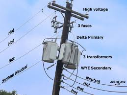 transformer wiring diagrams pdf dolgular com