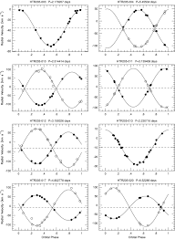 discovery of a transiting planet and eight eclipsing binaries in