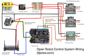 open robot control system wiring the tech junkies