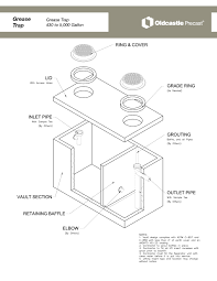 grease trap plumbing diagram periodic tables