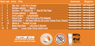 top 4 sites to download karaoke music without words to test your