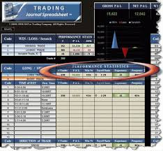 Options Trading Journal Spreadsheet by Trading Journal Spreadsheet Tools Eminimind