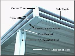elegant patio cover parts as inspiration and tips people should to