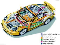 porsche racing poster porsche 911 gt3 2004 pictures information u0026 specs