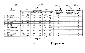 patent us20060230008 artificial neural network guessing method