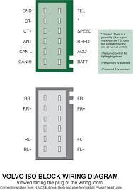 volvo hu 803 wiring diagram volvo free wiring diagrams