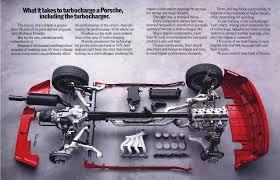 1988 porsche 944 parts car parts oscaro com porsche porsche 944 and cars