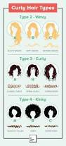 best 25 3a curls ideas on pinterest 3a curly hair 3a hair and