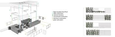 gallery of florida case study house competition proposal co tain
