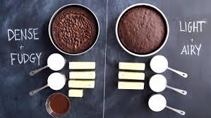 the science behind devil u0027s food cake youtube