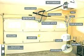 garage door sensor yellow light light above garage door light above garage door as well as finished