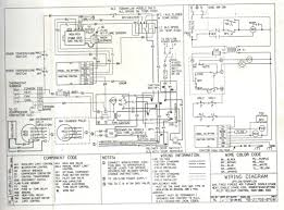miller mobile home furnace wiring diagram electrical endear