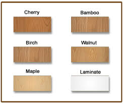Birch Cabinet Grade Plywood Pulchér Usa Cabinetry Products