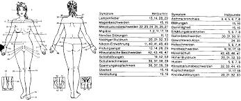 elektromedizin archive alternative heilung net