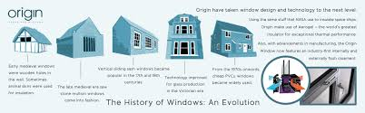 home design evolution windows through time an evolution