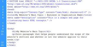 how tos archives page 2 of 3 lakenetwork