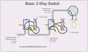 how to wire a light switch diagram how to wire a 3 way switch