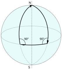 kugeloberfläche das mehrkörperproblem in der astronomie praktische beispiele