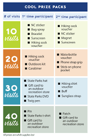 Nc State Parks Map by Passport Program Nc State Parks