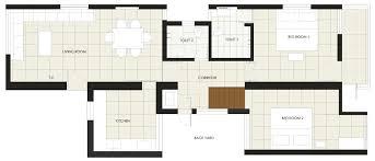 vishwas colony house u2013 hridgat7