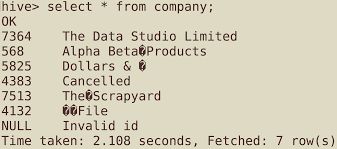 quote character in csv file where did these funny characters come from