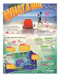 Google Maps Miami Beach by 2 Million Steps Visit Florida Completes Beach Trek With Google