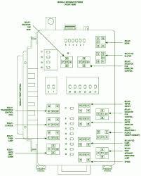 zekering schema opel vectra c how to install foot well lights
