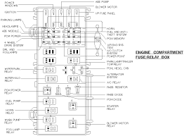 2007 ranger fuse diagram 2007 wiring diagrams instruction