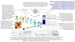 the eubirod project