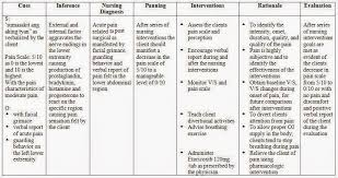 care plan pleural effusion nursing care plan u0026 management