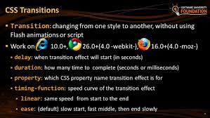 Transition Styles Css - css transitions and animations animated html elements softuni team