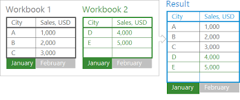 combine worksheets of same name into one excel spreadsheet