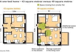 Floor Plans For Flats A Life Lived In Tiny Flats Bbc News