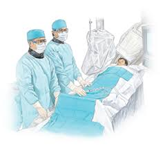 Surgical Gowns And Drapes When Your Child Needs Diagnostic Cardiac Catheterization