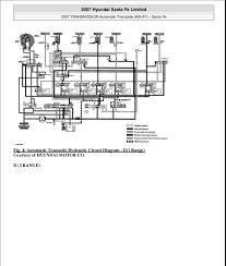 2013 hyundai santa fe wiring diagram efcaviation com