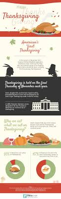 some facts about thanksgiving office will be closed