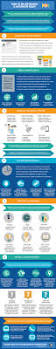 break up letter to great britain 17 best images about finance career on pinterest career how to be job search and interview ready infographic http elearninginfographics