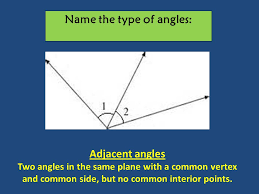 Same Side Interior Definition Geometry Unit 3 Vocabulary All About Angles Angle Definition