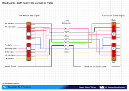 12 volt wiring diagram caravan on 12 download wirning diagrams