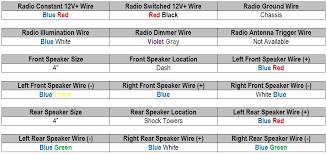 2003 mitsubishi eclipse radio wiring diagram wiring diagram and