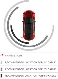 home charging installation tesla canada