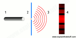Path Of Light Through The Eye Light Science For Kids A Simple Introduction To Optics