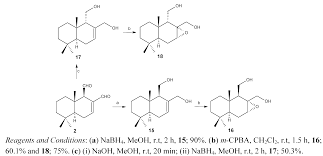molecules free full text comparative study on the larvicidal
