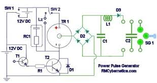 diy homemade power pulse generator rmcybernetics