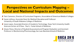 Curriculum Mapping Perspectives On Curriculum Mapping U2013 Local And National Impacts